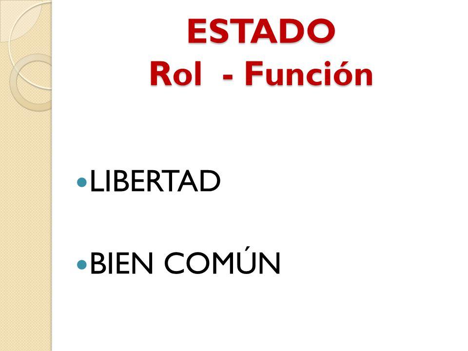 ESTADO Rol - Función DESARROLLO ECONÓMICO TRABAJO PROTECCIÒN SOCIAL