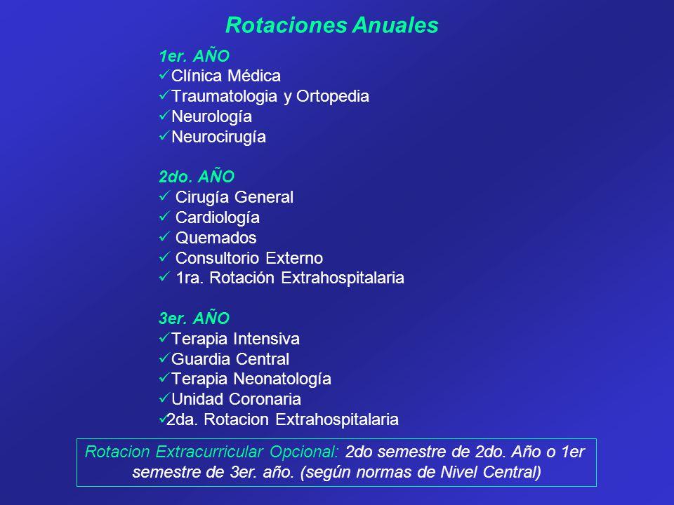 Rotaciones Anuales 1er. AÑO Clínica Médica Traumatologia y Ortopedia Neurología Neurocirugía 2do.