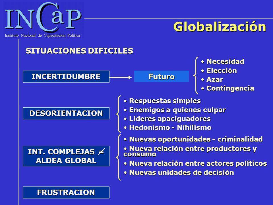 GlobalizaciónOPORTUNIDADES CULTURA INNOVADORA PENSAMIENTO IMAGINATIVO PENSAMIENTO ESTRATEGICO VALORES DEMOCRATICOS Flexibilidad Ajuste