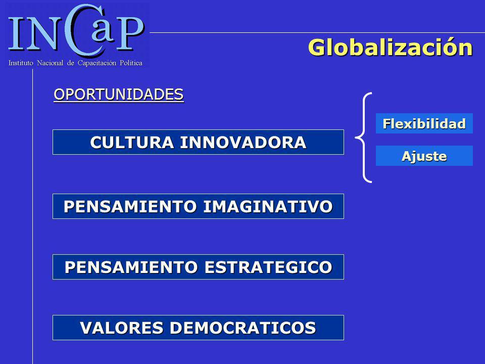 AGENDA PÚBLICA SOCIAL PERIODISTICAPOLITICAGUBERNAMENTAL ONG Universidades Sindicatos Iglesias Medios masivos de comunicacion Partidos Políticos Nivel Político (Poder Ejecutivo) TIPOS DE AGENDA