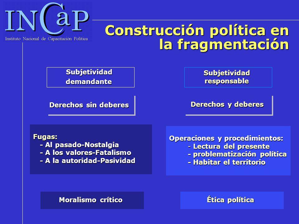 Construcción política en la fragmentación Subjetividaddemandante Fugas: - Al pasado-Nostalgia - Al pasado-Nostalgia - A los valores-Fatalismo - A los
