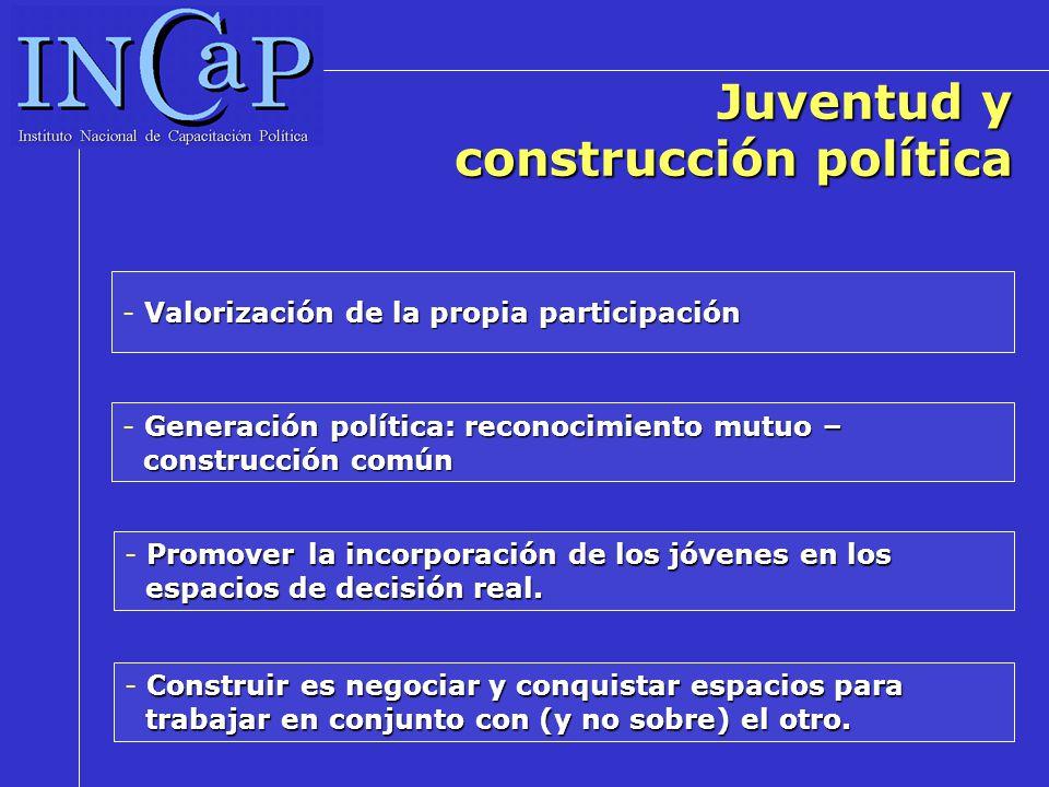 Juventud y construcción política Valorización de la propia participación - Valorización de la propia participación Generación política: reconocimiento