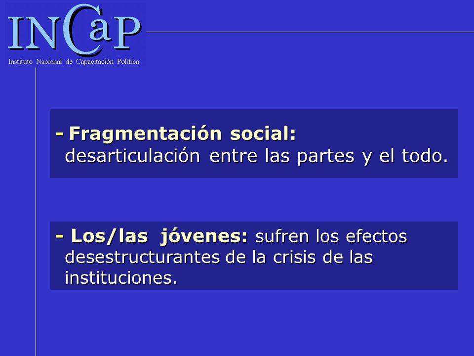-Fragmentación social: desarticulación entre las partes y el todo.