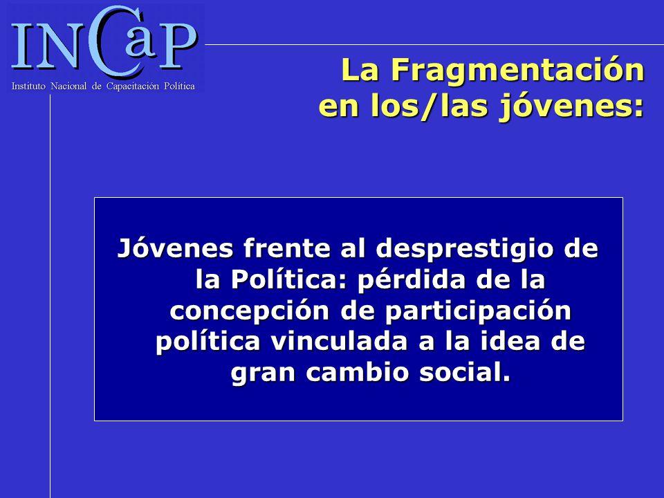 La Fragmentación en los/las jóvenes: Jóvenes frente al desprestigio de la Política: pérdida de la concepción de participación política vinculada a la idea de gran cambio social.