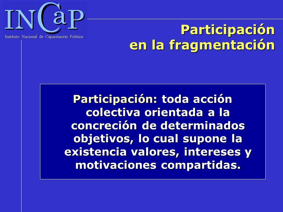 Participación en la fragmentación Participación: toda acción colectiva orientada a la concreción de determinados objetivos, lo cual supone la existencia valores, intereses y motivaciones compartidas.
