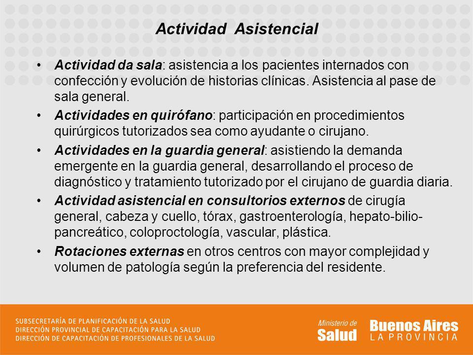 Actividad da sala: asistencia a los pacientes internados con confección y evolución de historias clínicas.