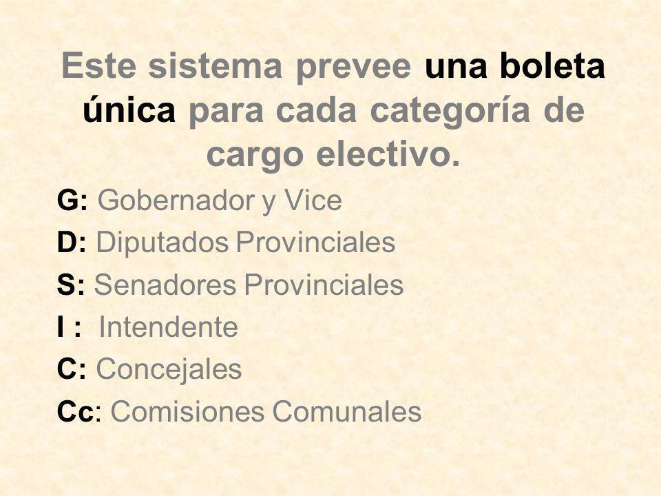 Este sistema prevee una boleta única para cada categoría de cargo electivo. G: Gobernador y Vice D: Diputados Provinciales S: Senadores Provinciales I