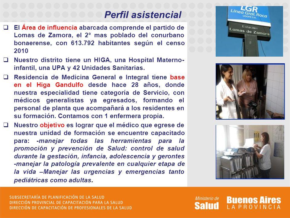 Perfil asistencial El Área de influencia abarcada comprende el partido de Lomas de Zamora, el 2° mas poblado del conurbano bonaerense, con 613.792 habitantes según el censo 2010 Nuestro distrito tiene un HIGA, una Hospital Materno- infantil, una UPA y 42 Unidades Sanitarias.