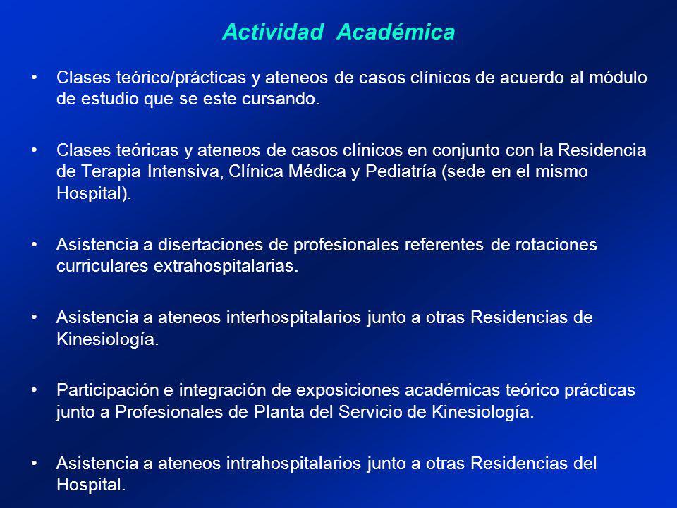 Actividad Académica Clases teórico/prácticas y ateneos de casos clínicos de acuerdo al módulo de estudio que se este cursando. Clases teóricas y atene