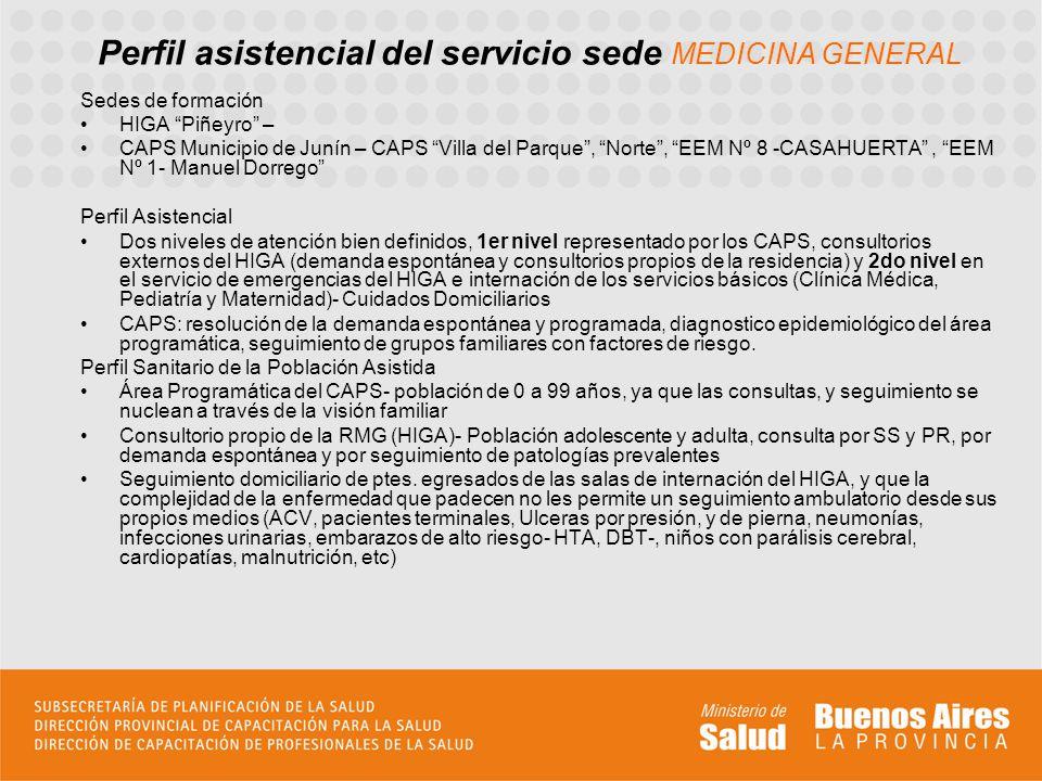 Perfil asistencial del servicio sede MEDICINA GENERAL Sedes de formación HIGA Piñeyro – CAPS Municipio de Junín – CAPS Villa del Parque, Norte, EEM Nº