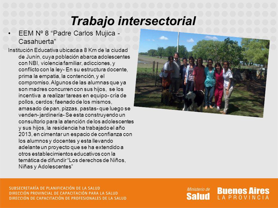 EEM Nº 8 Padre Carlos Mujica - Casahuerta Institución Educativa ubicada a 8 Km de la ciudad de Junín, cuya población abarca adolescentes con NBI, viol