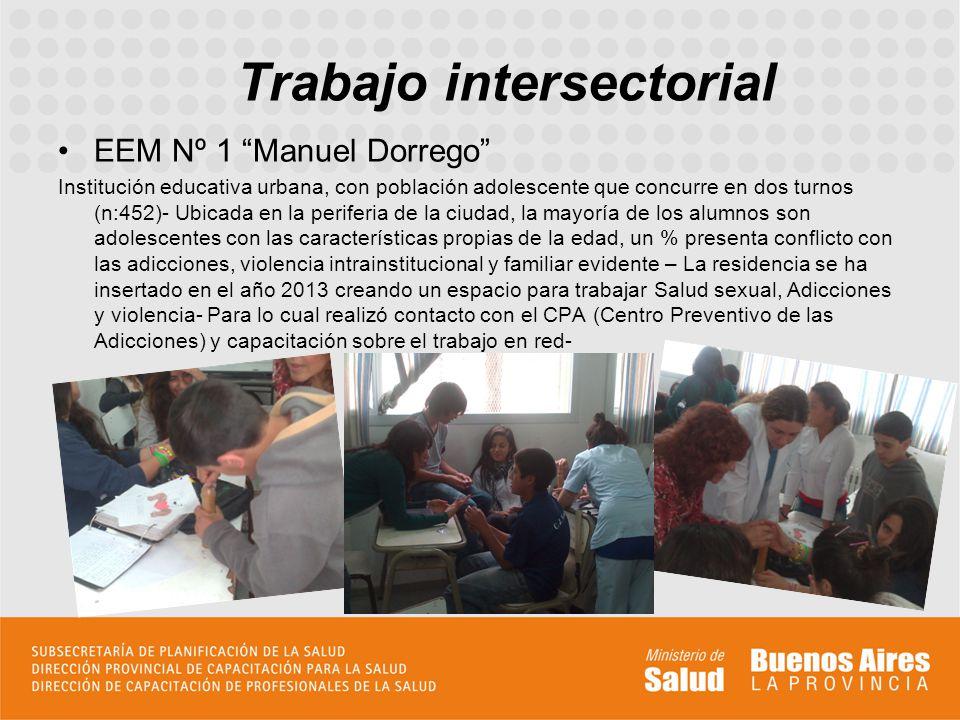 EEM Nº 1 Manuel Dorrego Institución educativa urbana, con población adolescente que concurre en dos turnos (n:452)- Ubicada en la periferia de la ciud