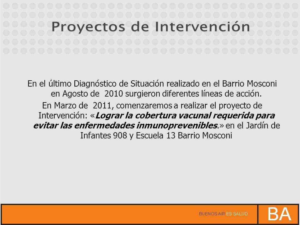 En el último Diagnóstico de Situación realizado en el Barrio Mosconi en Agosto de 2010 surgieron diferentes líneas de acción. En Marzo de 2011, comenz