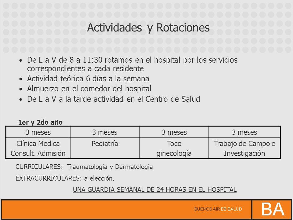 De L a V de 8 a 11:30 rotamos en el hospital por los servicios correspondientes a cada residente Actividad teórica 6 días a la semana Almuerzo en el c