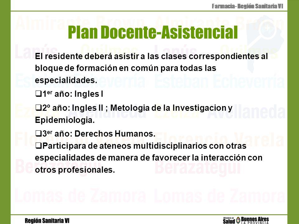 Plan Docente-Asistencial El residente deberá asistir a las clases correspondientes al bloque de formación en común para todas las especialidades. 1 er