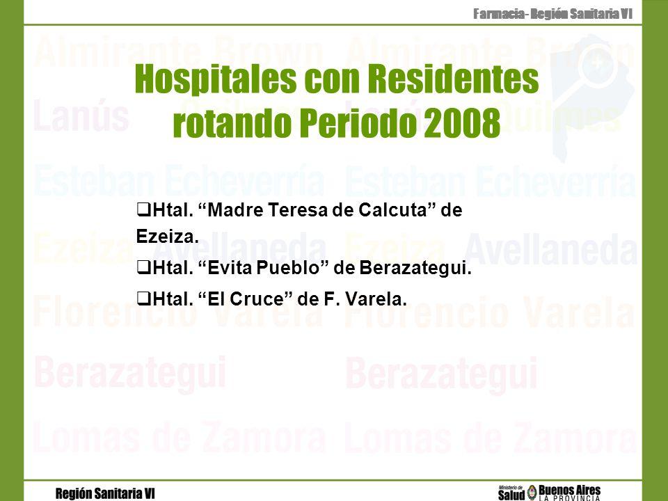 Hospitales con Residentes rotando Periodo 2008 Htal. Madre Teresa de Calcuta de Ezeiza. Htal. Evita Pueblo de Berazategui. Htal. El Cruce de F. Varela