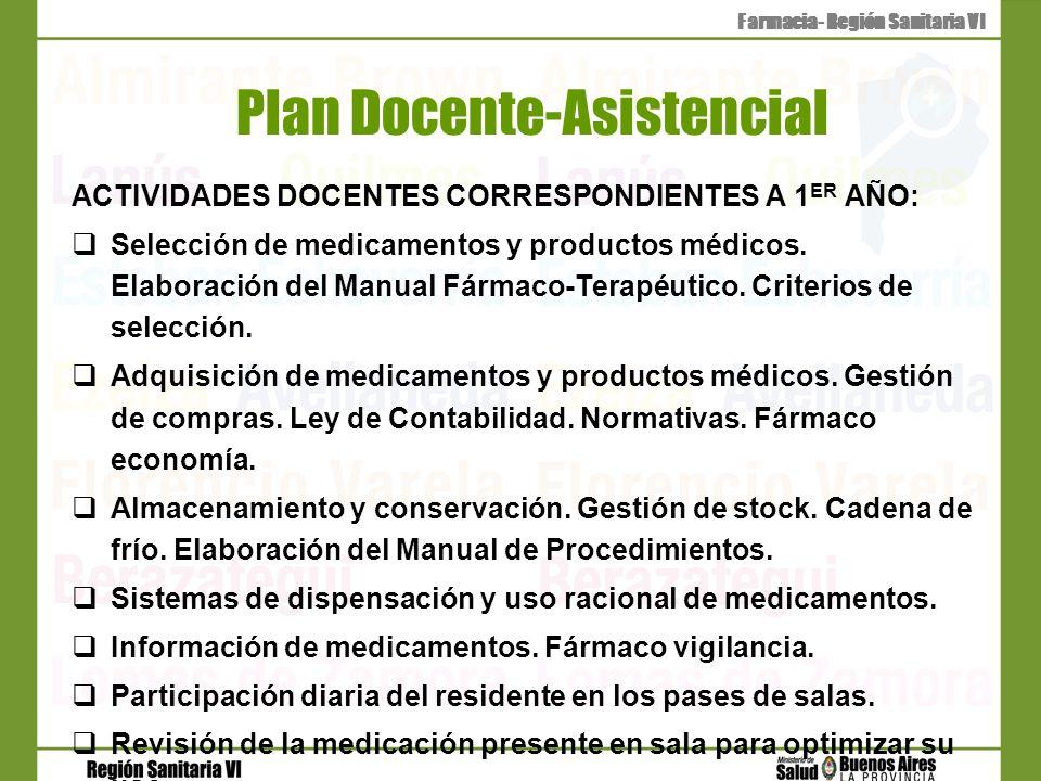 Plan Docente-Asistencial ACTIVIDADES DOCENTES CORRESPONDIENTES A 1 ER AÑO: Selección de medicamentos y productos médicos. Elaboración del Manual Fárma