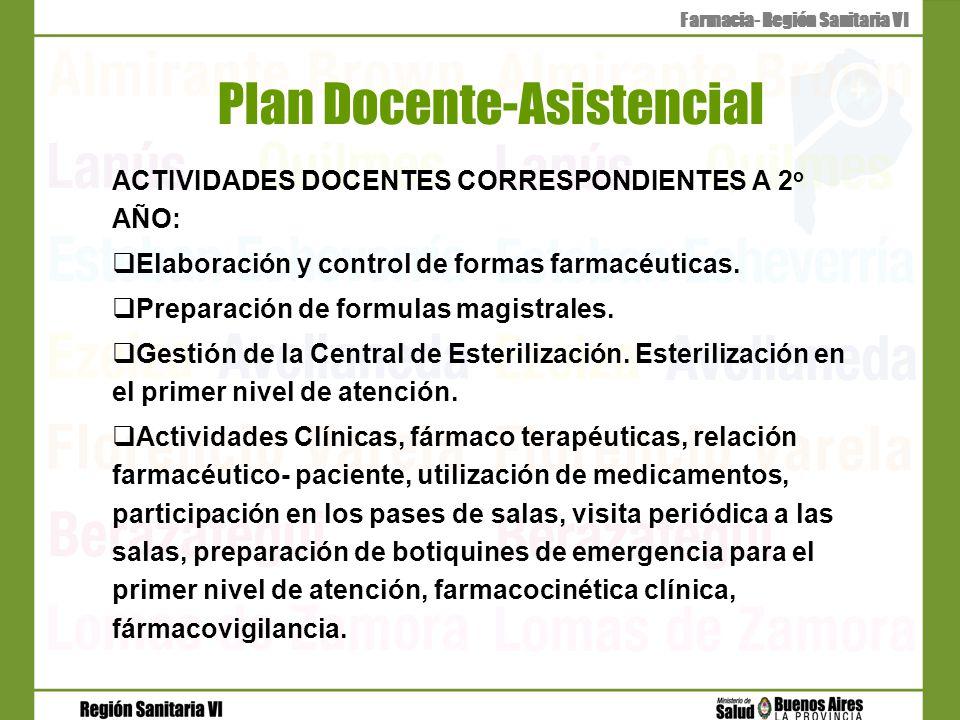 Plan Docente-Asistencial ACTIVIDADES DOCENTES CORRESPONDIENTES A 2 o AÑO: Elaboración y control de formas farmacéuticas. Preparación de formulas magis