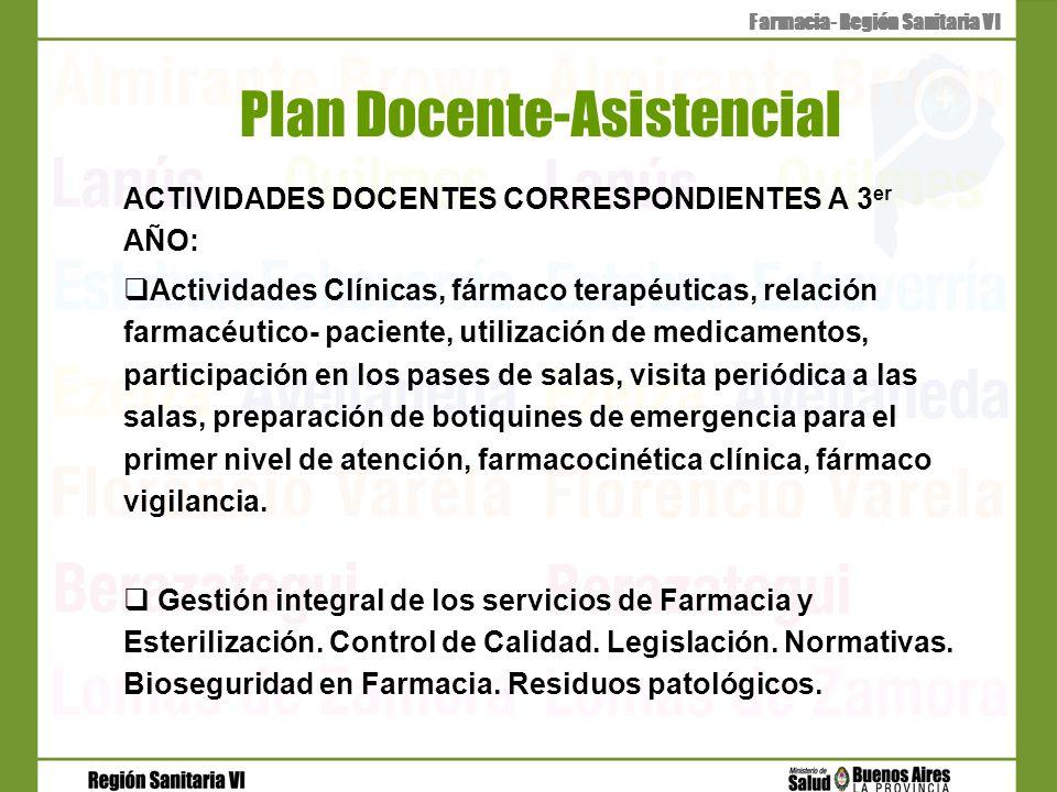 Plan Docente-Asistencial ACTIVIDADES DOCENTES CORRESPONDIENTES A 3 er AÑO: Actividades Clínicas, fármaco terapéuticas, relación farmacéutico- paciente