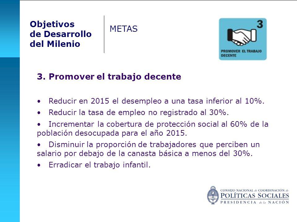 3. Promover el trabajo decente Reducir en 2015 el desempleo a una tasa inferior al 10%. Reducir la tasa de empleo no registrado al 30%. Incrementar la