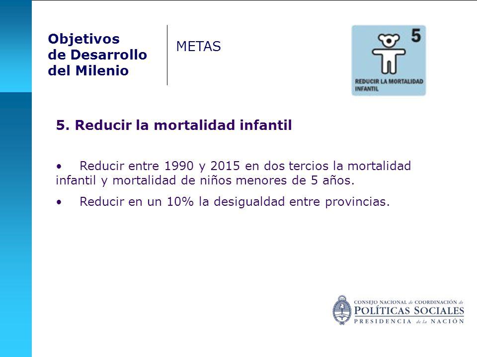 5. Reducir la mortalidad infantil Reducir entre 1990 y 2015 en dos tercios la mortalidad infantil y mortalidad de niños menores de 5 años. Reducir en