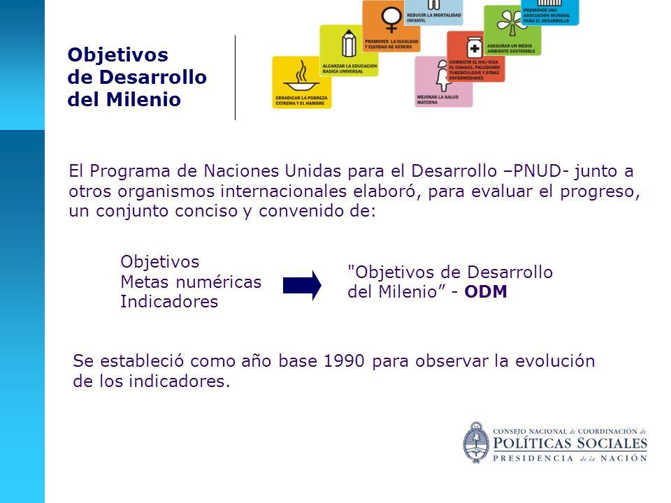 El Programa de Naciones Unidas para el Desarrollo –PNUD- junto a otros organismos internacionales elaboró, para evaluar el progreso, un conjunto conciso y convenido de: Objetivos de Desarrollo del Milenio - ODM Se estableció como año base 1990 para observar la evolución de los indicadores.