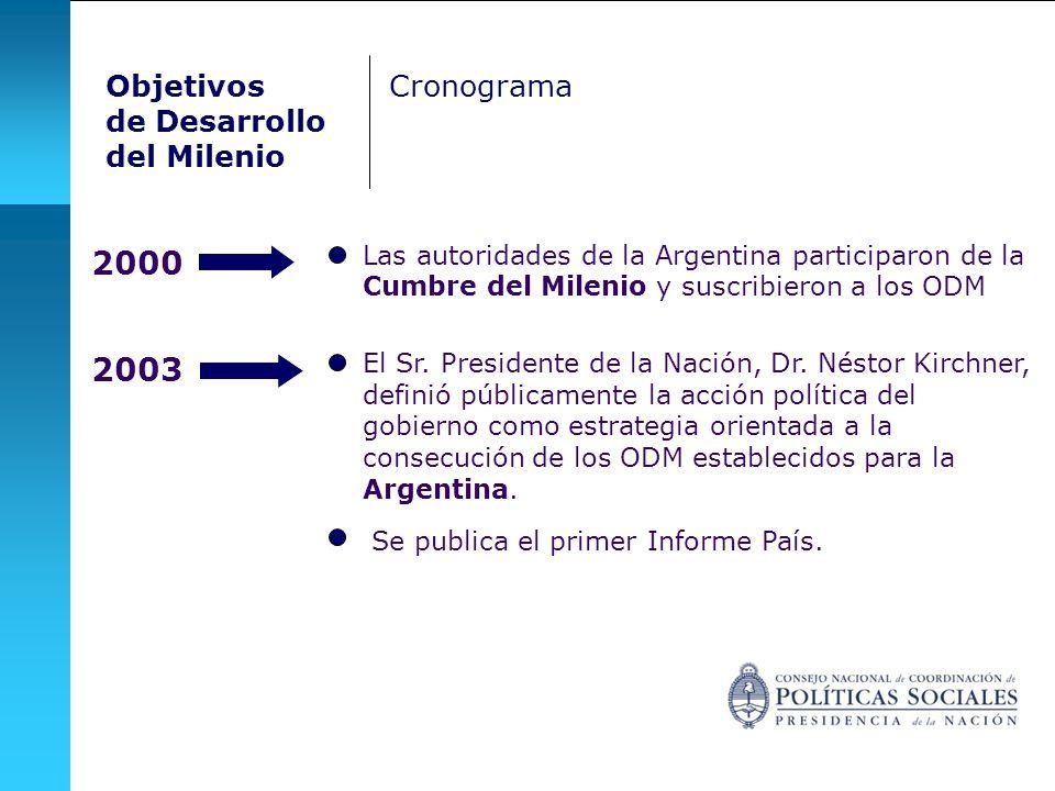 Se publica el primer Informe País. 2000 Las autoridades de la Argentina participaron de la Cumbre del Milenio y suscribieron a los ODM 2003 El Sr. Pre