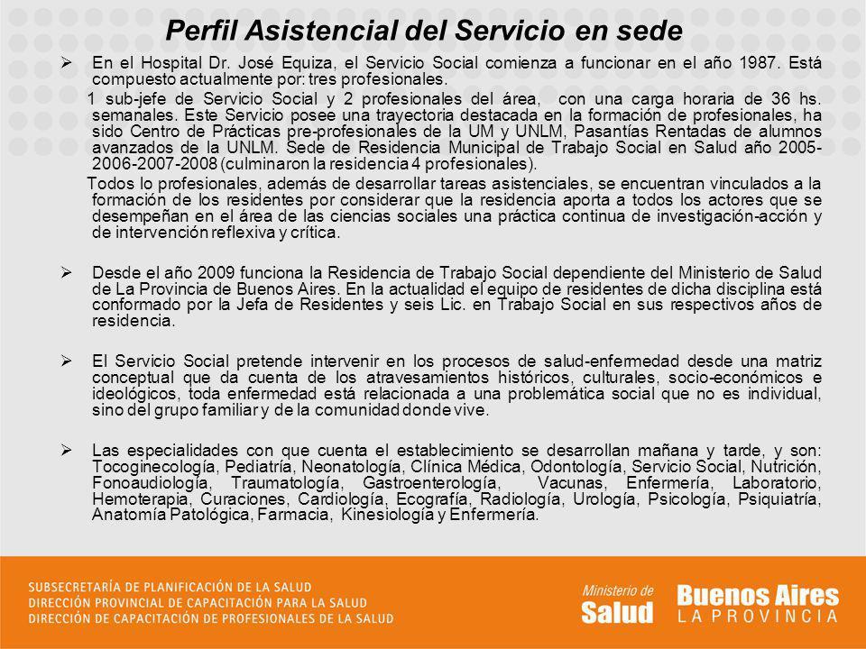 Perfil Asistencial del Servicio en sede En el Hospital Dr.