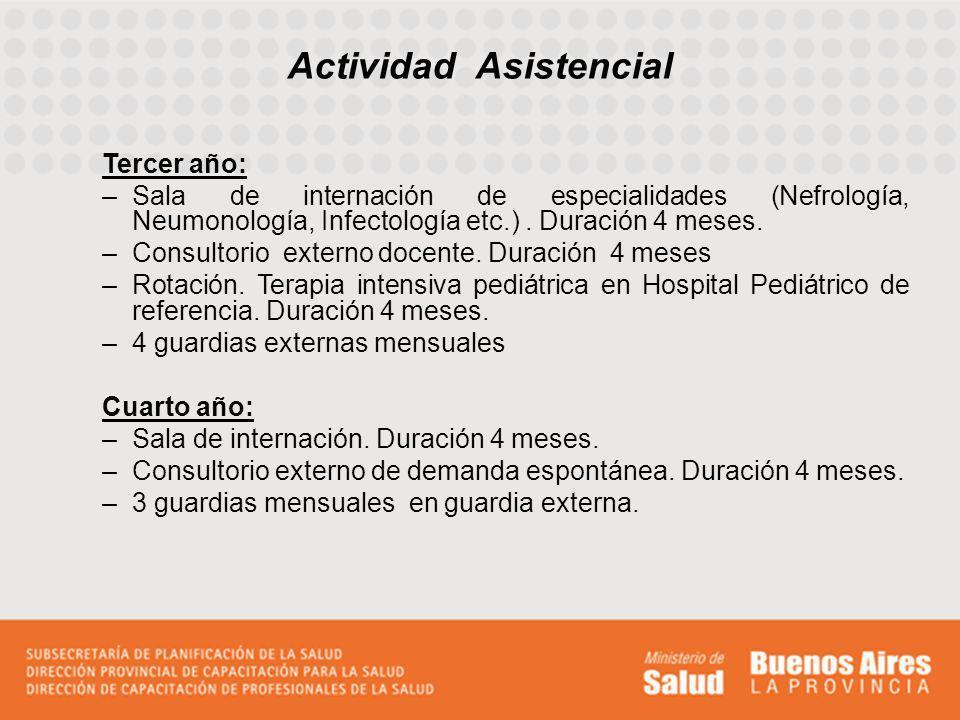 Actividad Asistencial Tercer año: –Sala de internación de especialidades (Nefrología, Neumonología, Infectología etc.). Duración 4 meses. –Consultorio