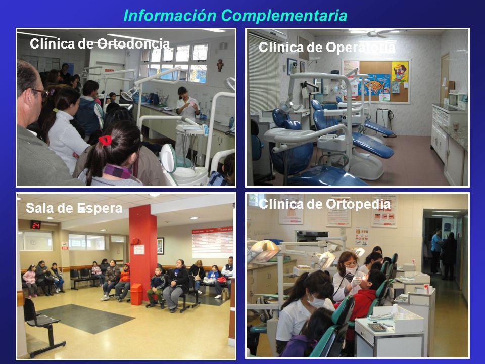 Información Complementaria Clínica de Ortodoncia Clínica de Operatoria Sala de Espera Clínica de Ortopedia