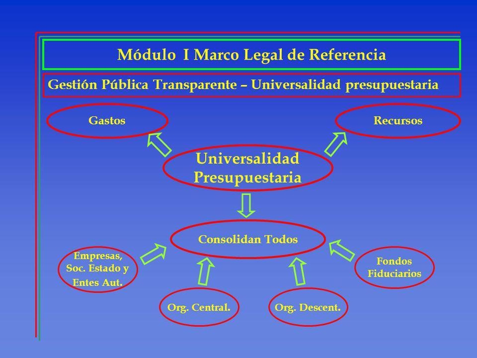 Gastos Universalidad Presupuestaria Recursos Consolidan Todos Empresas, Soc. Estado y Entes Aut. Módulo I Marco Legal de Referencia Gestión Pública Tr