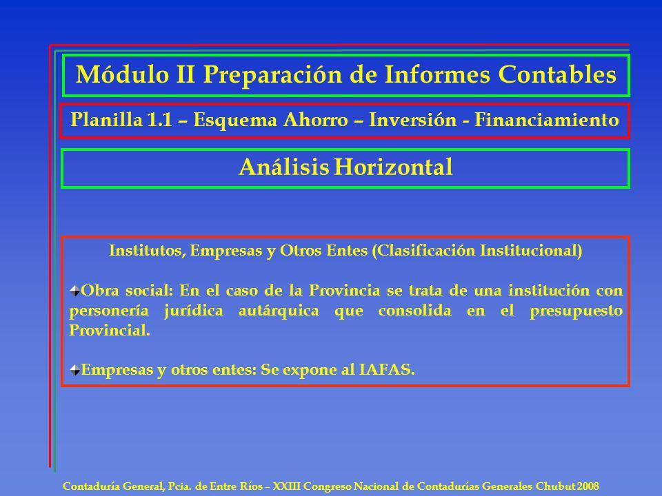 Contaduría General, Pcia. de Entre Ríos – XXIII Congreso Nacional de Contadurías Generales Chubut 2008 Análisis Horizontal Institutos, Empresas y Otro