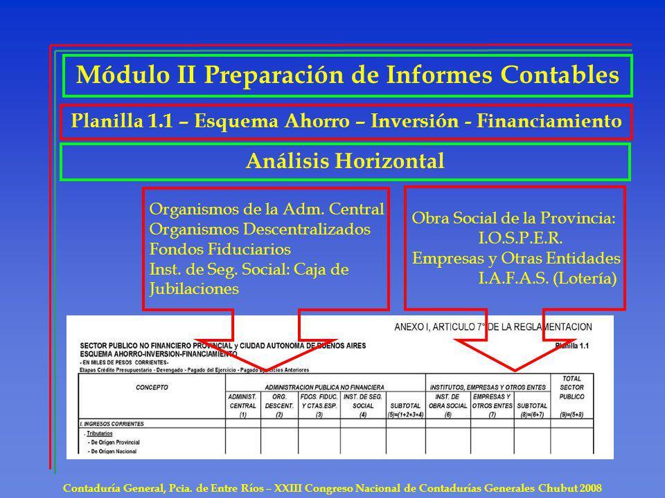 Contaduría General, Pcia. de Entre Ríos – XXIII Congreso Nacional de Contadurías Generales Chubut 2008 Planilla 1.1 – Esquema Ahorro – Inversión - Fin