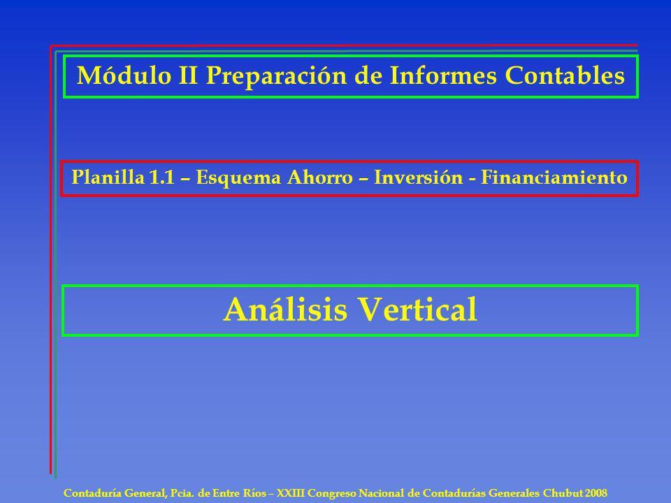 Contaduría General, Pcia. de Entre Ríos – XXIII Congreso Nacional de Contadurías Generales Chubut 2008 Análisis Vertical Módulo II Preparación de Info