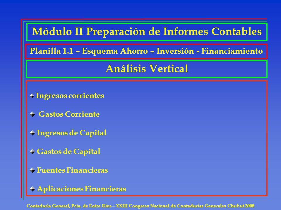 Contaduría General, Pcia. de Entre Ríos – XXIII Congreso Nacional de Contadurías Generales Chubut 2008 Análisis Vertical Ingresos corrientes Gastos Co