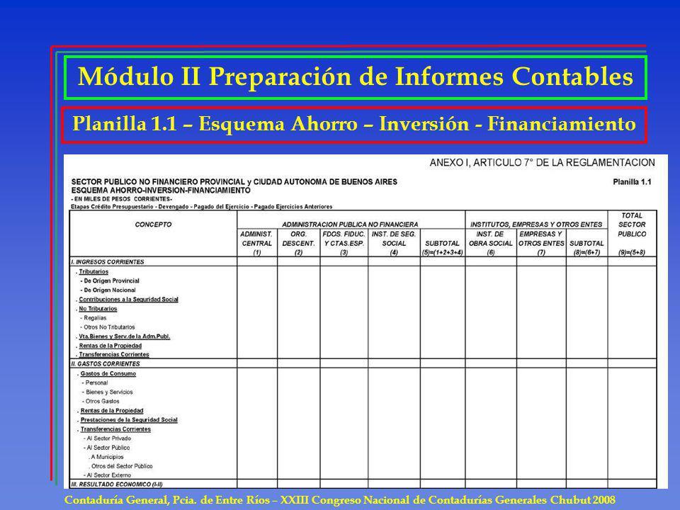 Contaduría General, Pcia. de Entre Ríos – XXIII Congreso Nacional de Contadurías Generales Chubut 2008 Módulo II Preparación de Informes Contables Pla