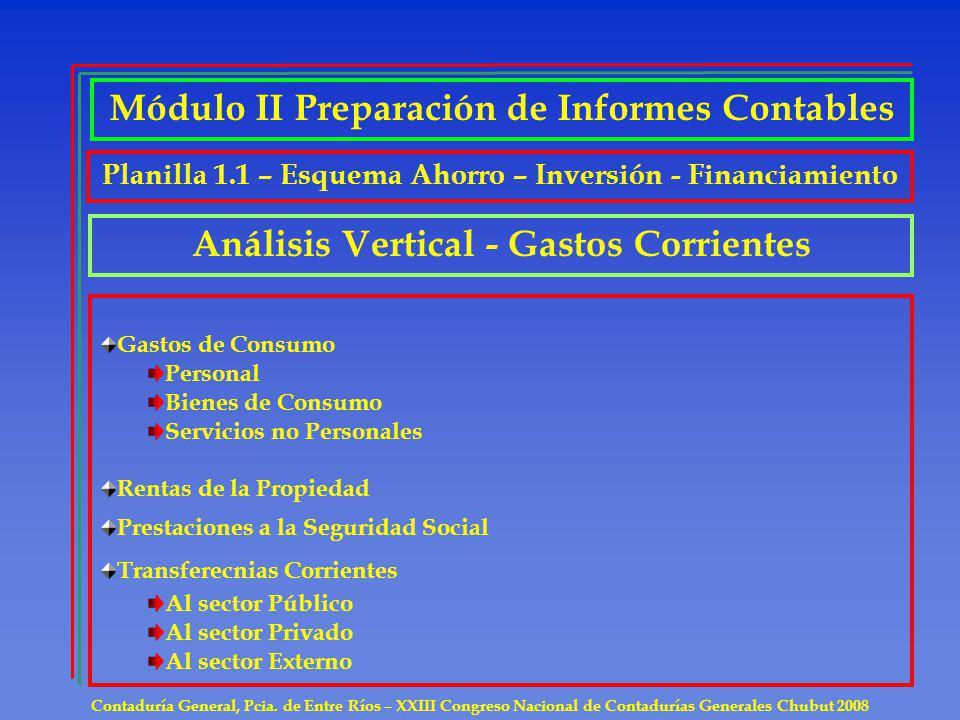 Contaduría General, Pcia. de Entre Ríos – XXIII Congreso Nacional de Contadurías Generales Chubut 2008 Análisis Vertical - Gastos Corrientes Gastos de