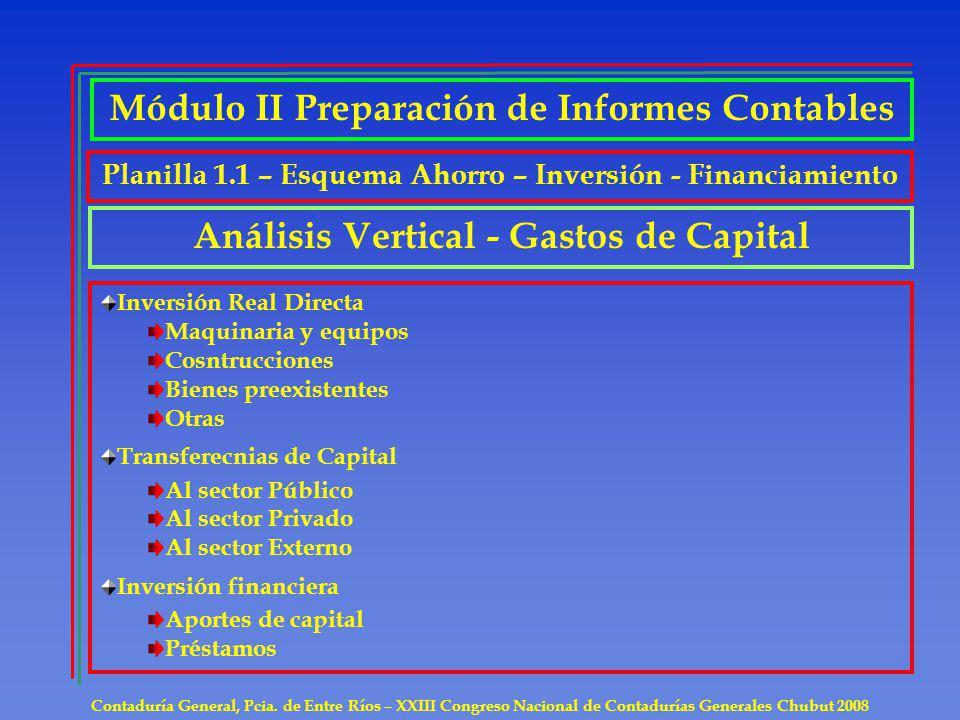 Contaduría General, Pcia. de Entre Ríos – XXIII Congreso Nacional de Contadurías Generales Chubut 2008 Análisis Vertical - Gastos de Capital Inversión