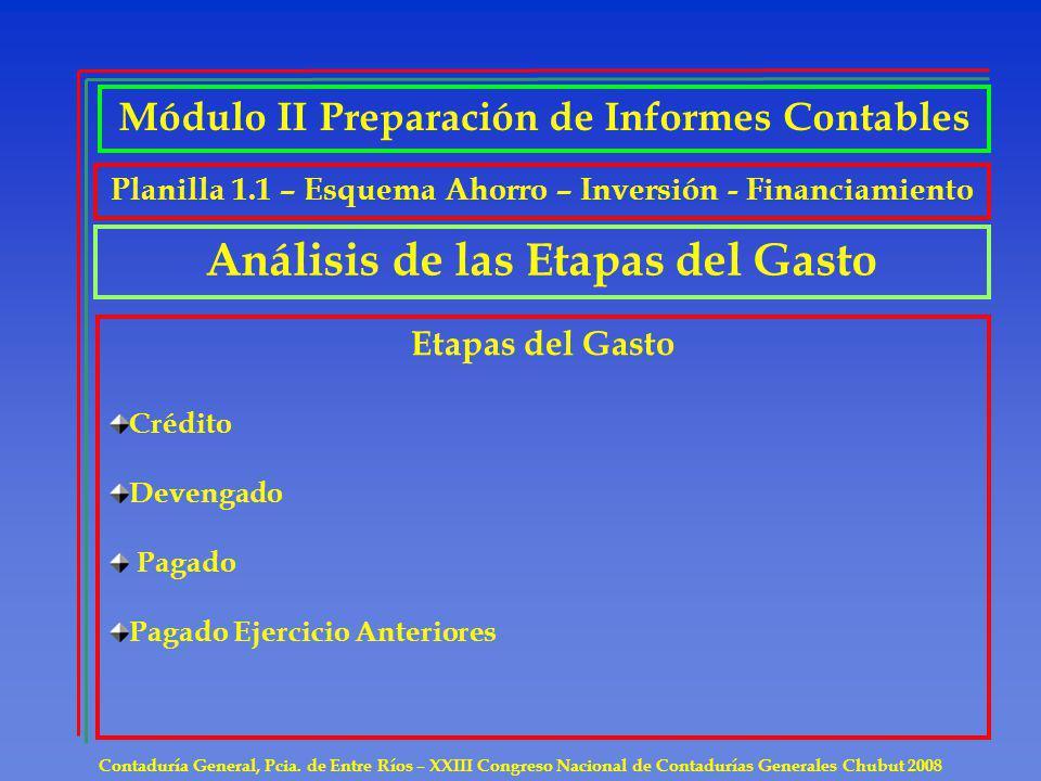 Contaduría General, Pcia. de Entre Ríos – XXIII Congreso Nacional de Contadurías Generales Chubut 2008 Análisis de las Etapas del Gasto Etapas del Gas