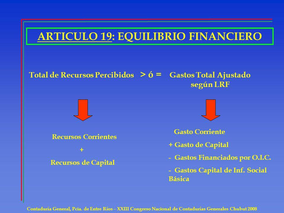 ARTICULO 19: EQUILIBRIO FINANCIERO Contaduría General, Pcia. de Entre Ríos – XXIII Congreso Nacional de Contadurías Generales Chubut 2008 Total de Rec