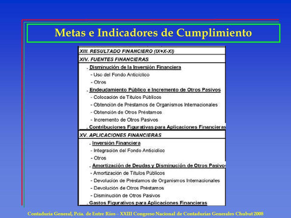 Metas e Indicadores de Cumplimiento Contaduría General, Pcia. de Entre Ríos – XXIII Congreso Nacional de Contadurías Generales Chubut 2008