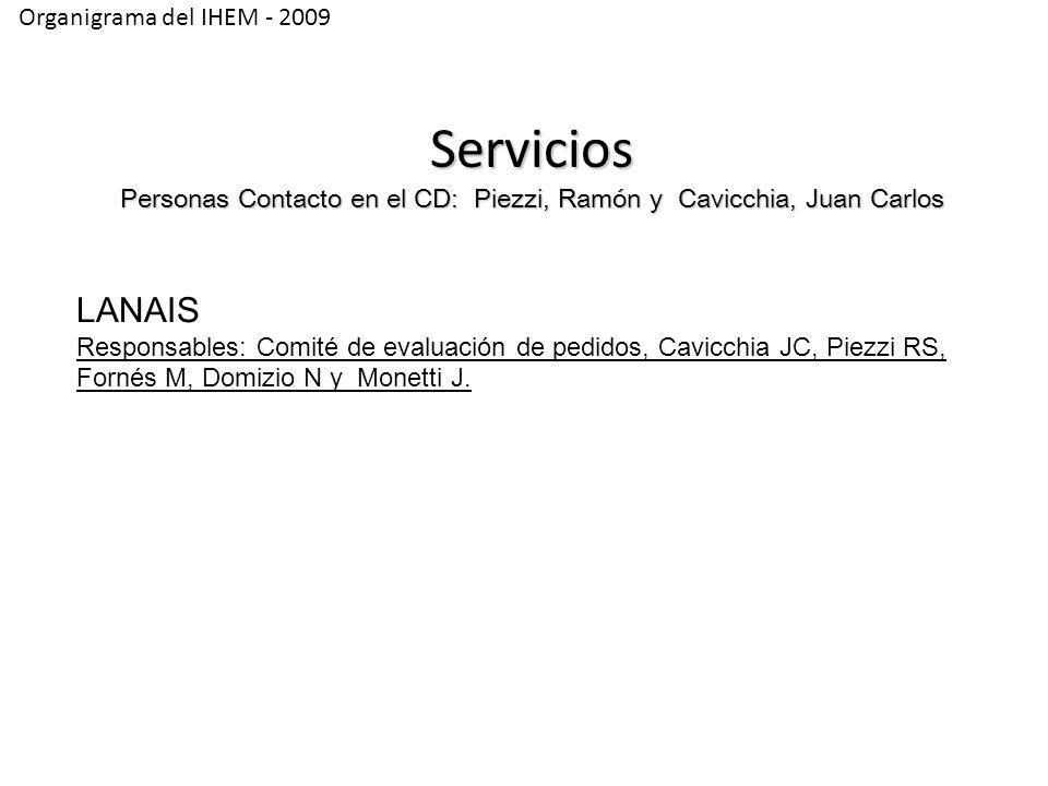 Organigrama del IHEM - 2009 Servicios Personas Contacto en el CD: Piezzi, Ramón y Cavicchia, Juan Carlos LANAIS Responsables: Comité de evaluación de pedidos, Cavicchia JC, Piezzi RS, Fornés M, Domizio N y Monetti J.