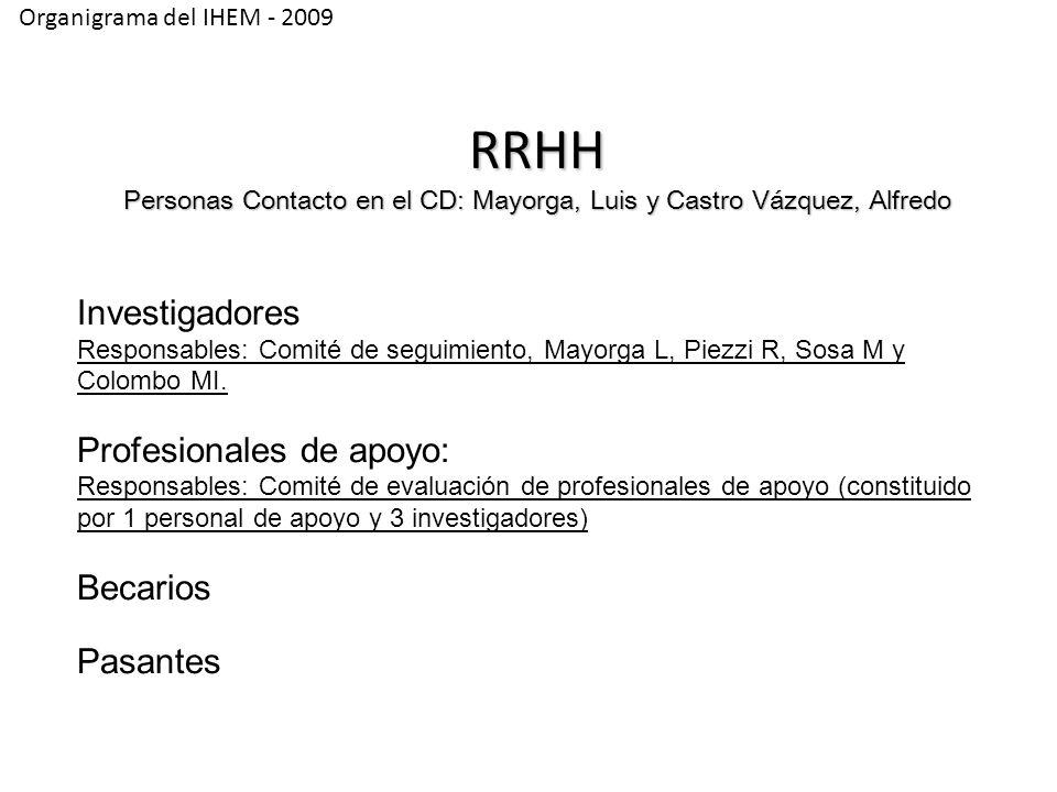 Organigrama del IHEM - 2009 RRHH Personas Contacto en el CD: Mayorga, Luis y Castro Vázquez, Alfredo Investigadores Responsables: Comité de seguimiento, Mayorga L, Piezzi R, Sosa M y Colombo MI.