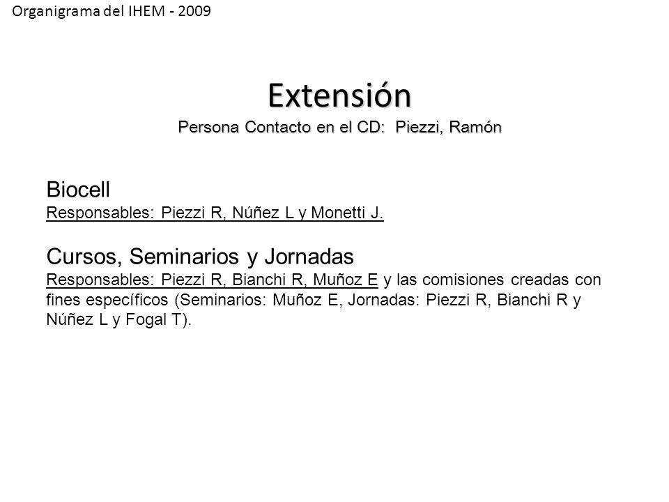 Organigrama del IHEM - 2009 Extensión Persona Contacto en el CD: Piezzi, Ramón Biocell Responsables: Piezzi R, Núñez L y Monetti J.