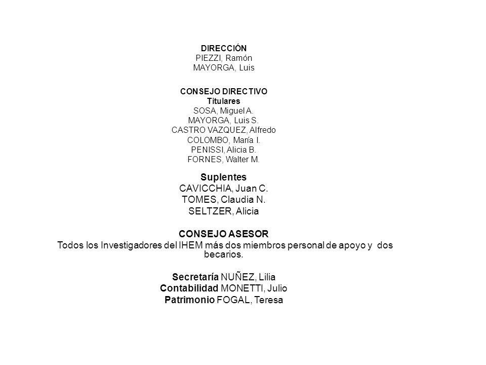 CONSEJO DIRECTIVO Titulares SOSA, Miguel A. MAYORGA, Luis S.