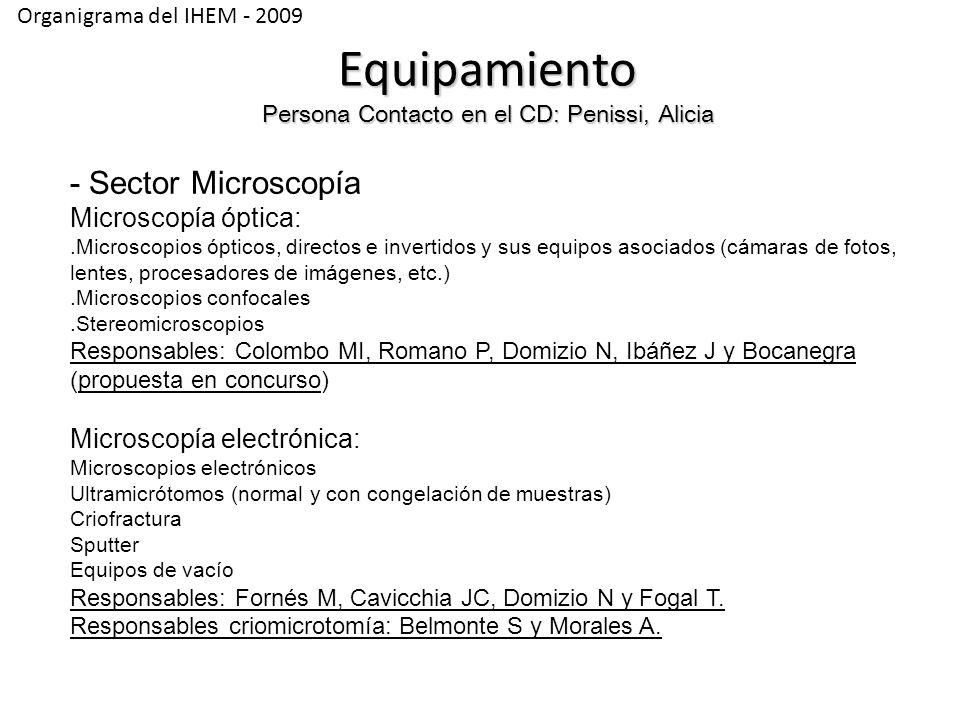 Organigrama del IHEM - 2009 Equipamiento Persona Contacto en el CD: Penissi, Alicia - Sector Microscopía Microscopía óptica:.Microscopios ópticos, directos e invertidos y sus equipos asociados (cámaras de fotos, lentes, procesadores de imágenes, etc.).Microscopios confocales.Stereomicroscopios Responsables: Colombo MI, Romano P, Domizio N, Ibáñez J y Bocanegra (propuesta en concurso) Microscopía electrónica: Microscopios electrónicos Ultramicrótomos (normal y con congelación de muestras) Criofractura Sputter Equipos de vacío Responsables: Fornés M, Cavicchia JC, Domizio N y Fogal T.
