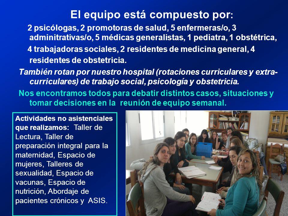 El equipo está compuesto por : 2 psicólogas, 2 promotoras de salud, 5 enfermeras/o, 3 adminitrativas/o, 5 médicas generalistas, 1 pediatra, 1 obstétrica, 4 trabajadoras sociales, 2 residentes de medicina general, 4 residentes de obstetricia.