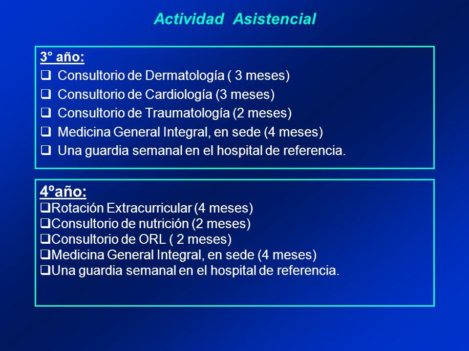 3° año: Consultorio de Dermatología ( 3 meses) Consultorio de Cardiología (3 meses) Consultorio de Traumatología (2 meses) Medicina General Integral, en sede (4 meses) Una guardia semanal en el hospital de referencia.
