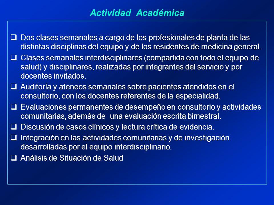 Actividad Académica Dos clases semanales a cargo de los profesionales de planta de las distintas disciplinas del equipo y de los residentes de medicina general.