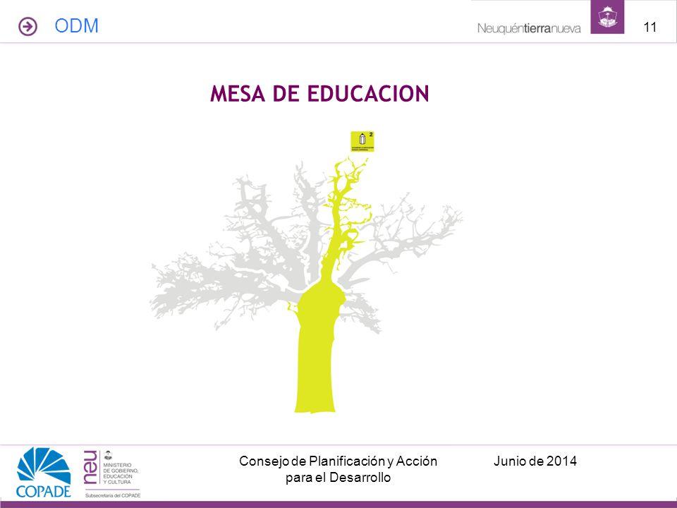 MESA DE EDUCACION ODM Junio de 2014Consejo de Planificación y Acción para el Desarrollo 11